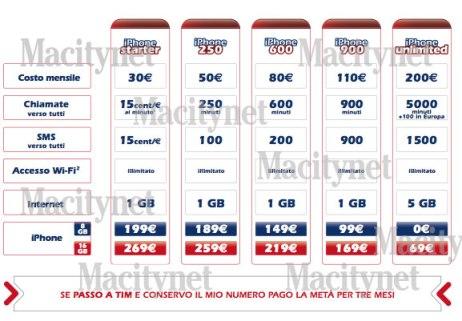 iphone tariffe tim