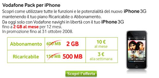 vodafone pack 2 gb